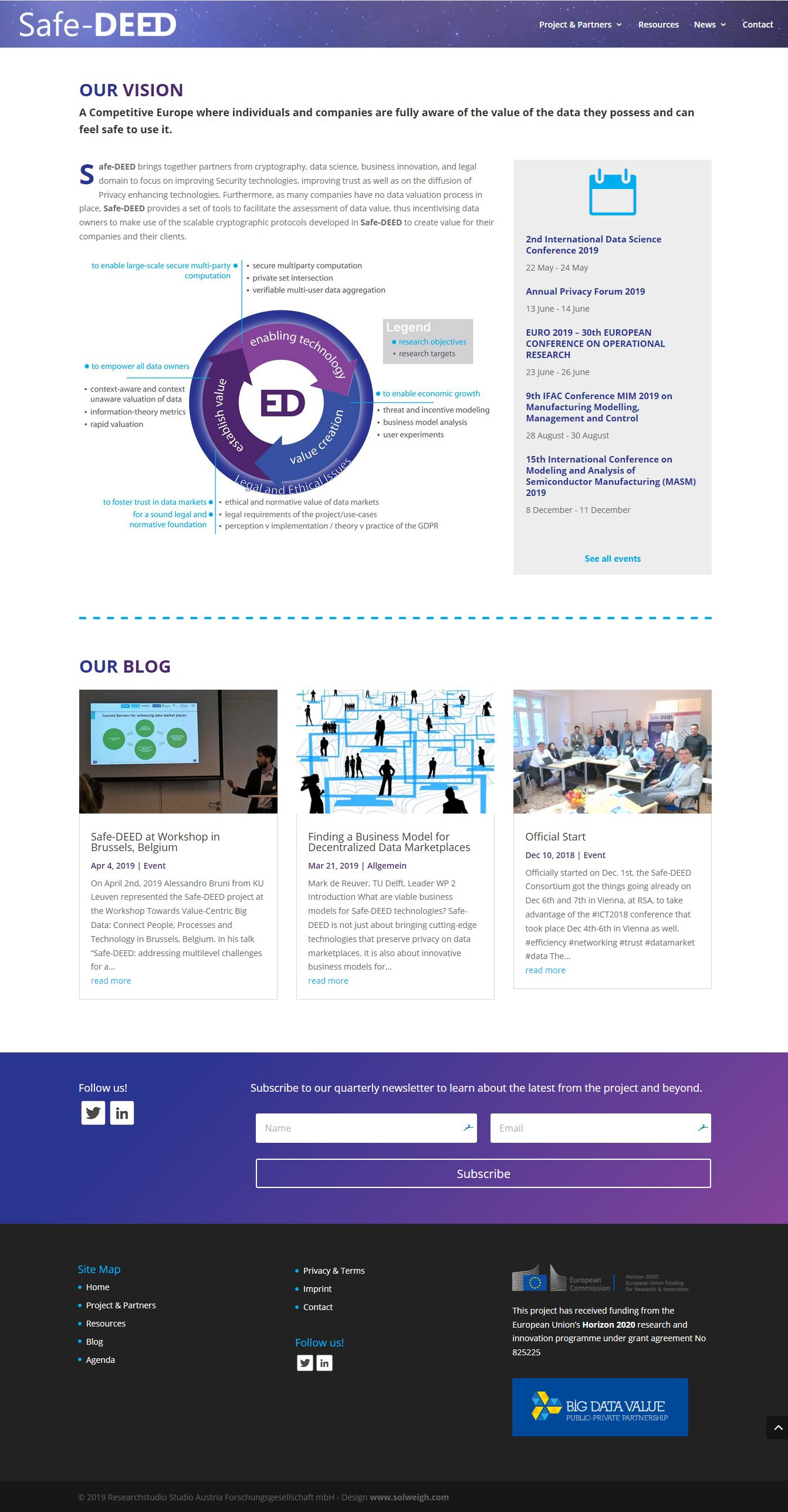 Safe Deed Website Webdesign H2020 Horizon 2020 Project Europe